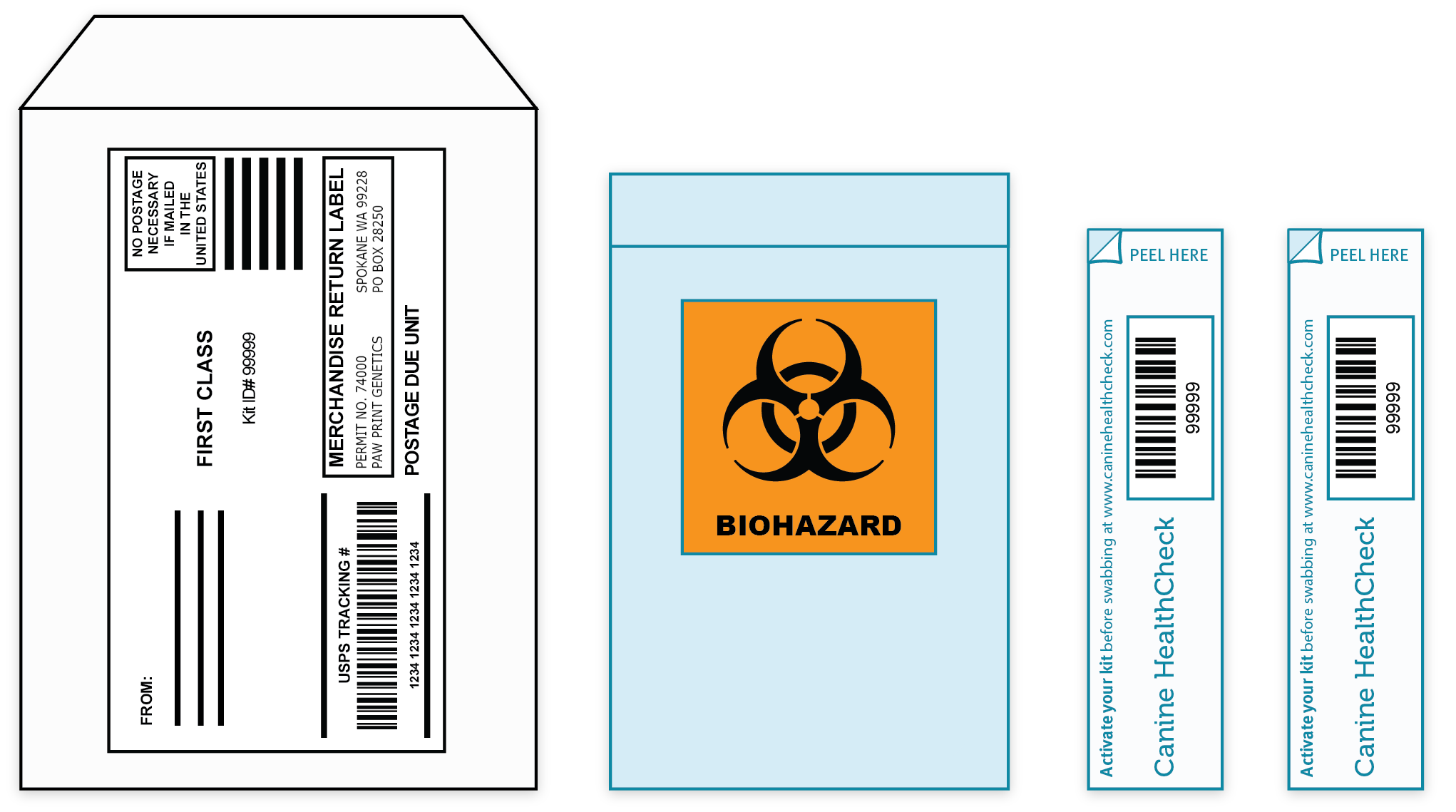 Labeled Kits